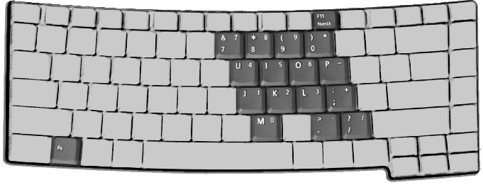 Codice Alt da un laptop